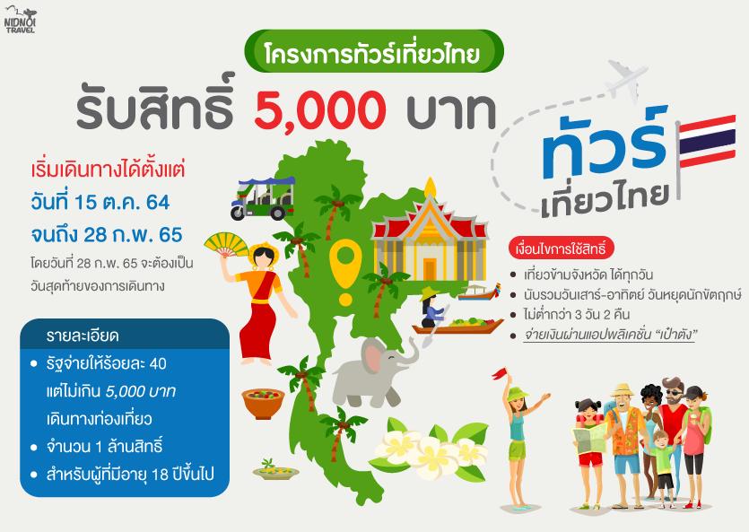 โครงการทัวร์เที่ยวไทย